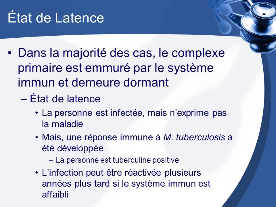 État de Latence Dans la majorité des cas, le complexe primaire est emmuré par le système immun et demeure dormant –État de latence La personne est infectée, mais nexprime pas la maladie Mais, une réponse immune à M.