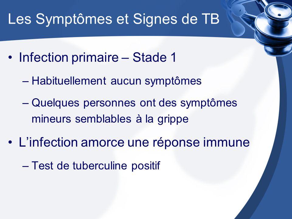 Les Symptômes et Signes de TB Infection primaire – Stade 1 –Habituellement aucun symptômes –Quelques personnes ont des symptômes mineurs semblables à la grippe Linfection amorce une réponse immune –Test de tuberculine positif
