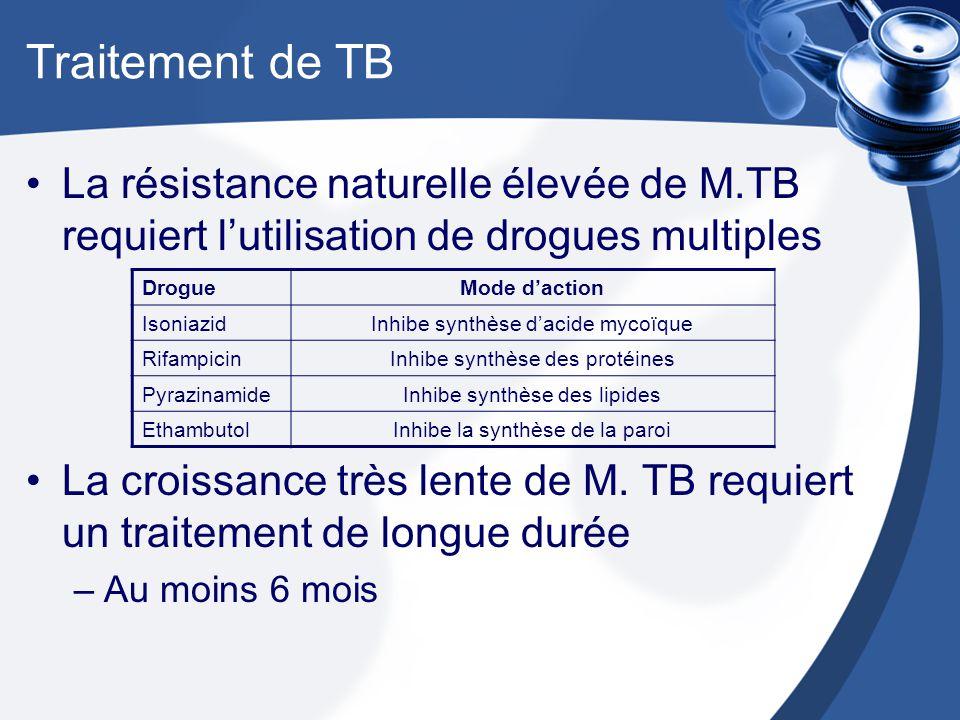 Traitement de TB La résistance naturelle élevée de M.TB requiert lutilisation de drogues multiples La croissance très lente de M.