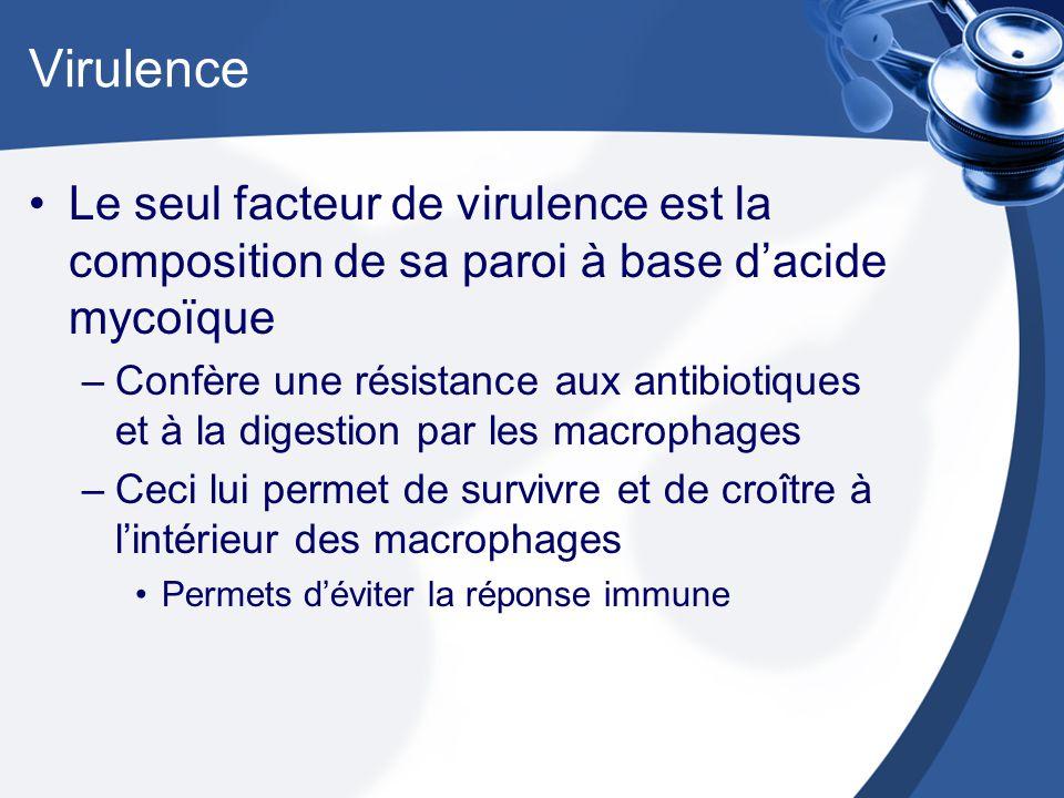 Virulence Le seul facteur de virulence est la composition de sa paroi à base dacide mycoïque –Confère une résistance aux antibiotiques et à la digestion par les macrophages –Ceci lui permet de survivre et de croître à lintérieur des macrophages Permets déviter la réponse immune
