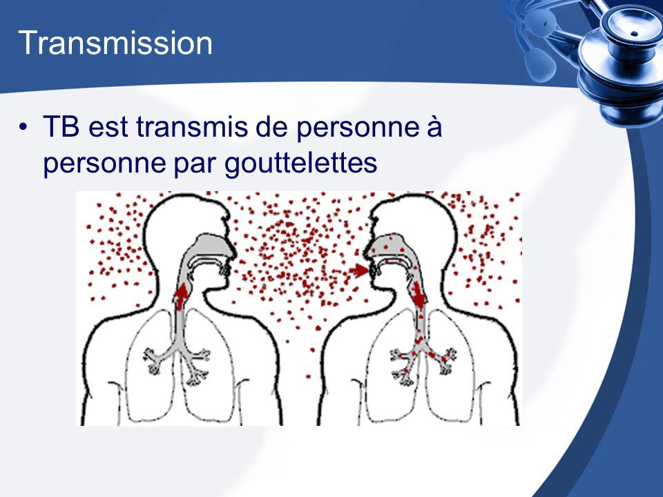 Transmission TB est transmis de personne à personne par gouttelettes