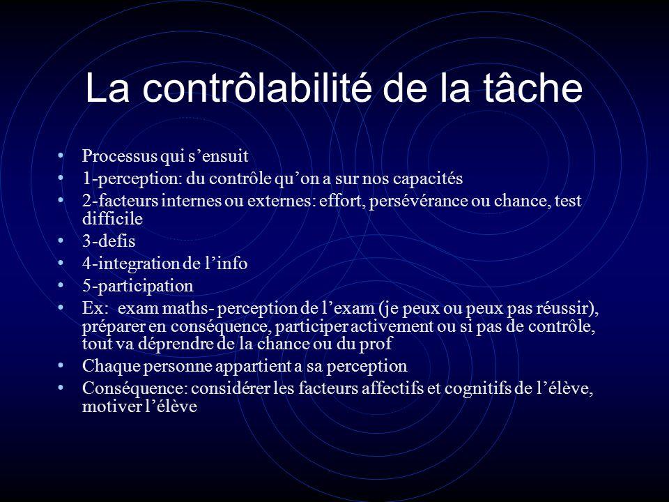 La contrôlabilité de la tâche Processus qui sensuit 1-perception: du contrôle quon a sur nos capacités 2-facteurs internes ou externes: effort, persév