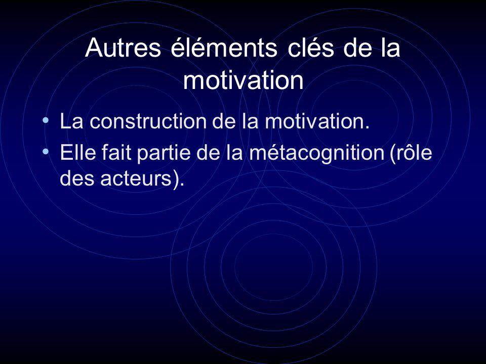 La motivation La motivation extrinsèque (*). La motivation intrinsèque (**).