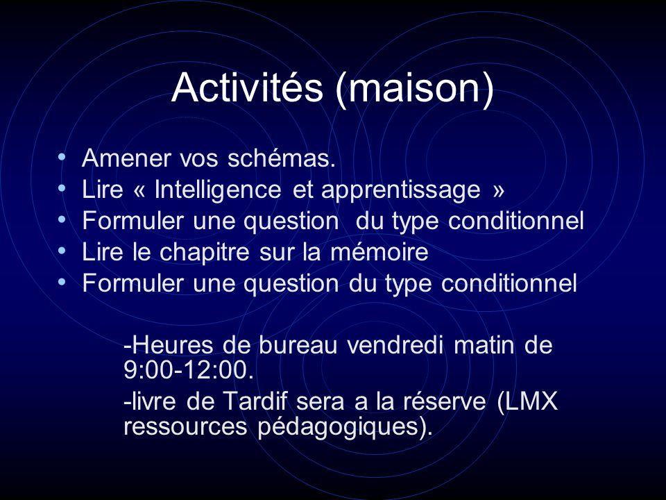 Activités (maison) Amener vos schémas.