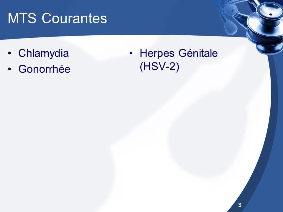 MTS Courantes Chlamydia Gonorrhée Herpes Génitale (HSV-2) 3