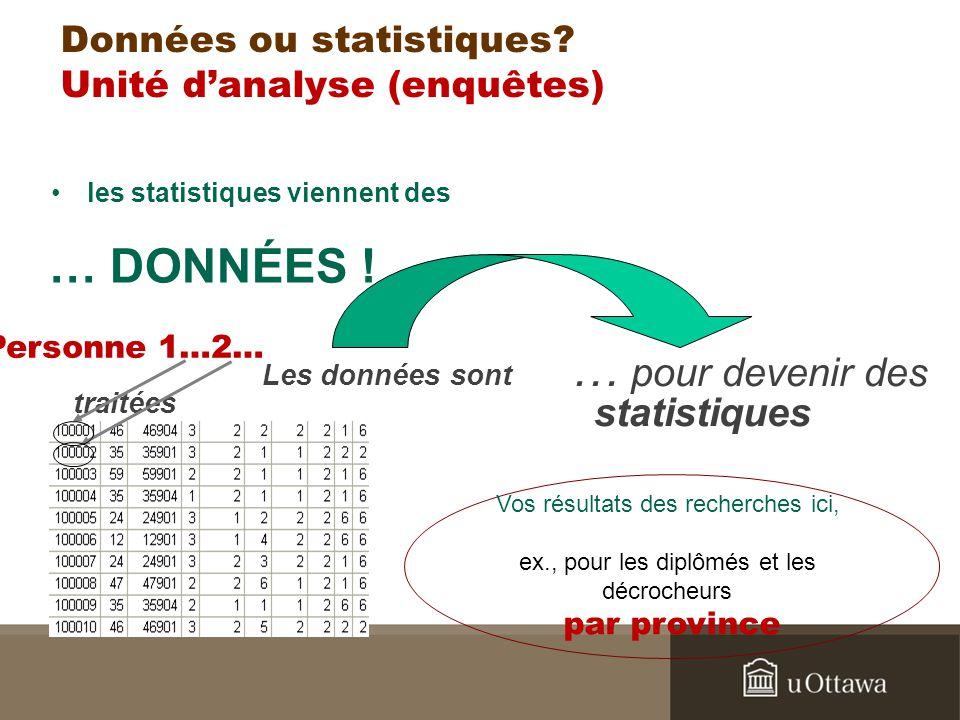 Données ou statistiques. Unité danalyse (enquêtes) les statistiques viennent des … DONNÉES .