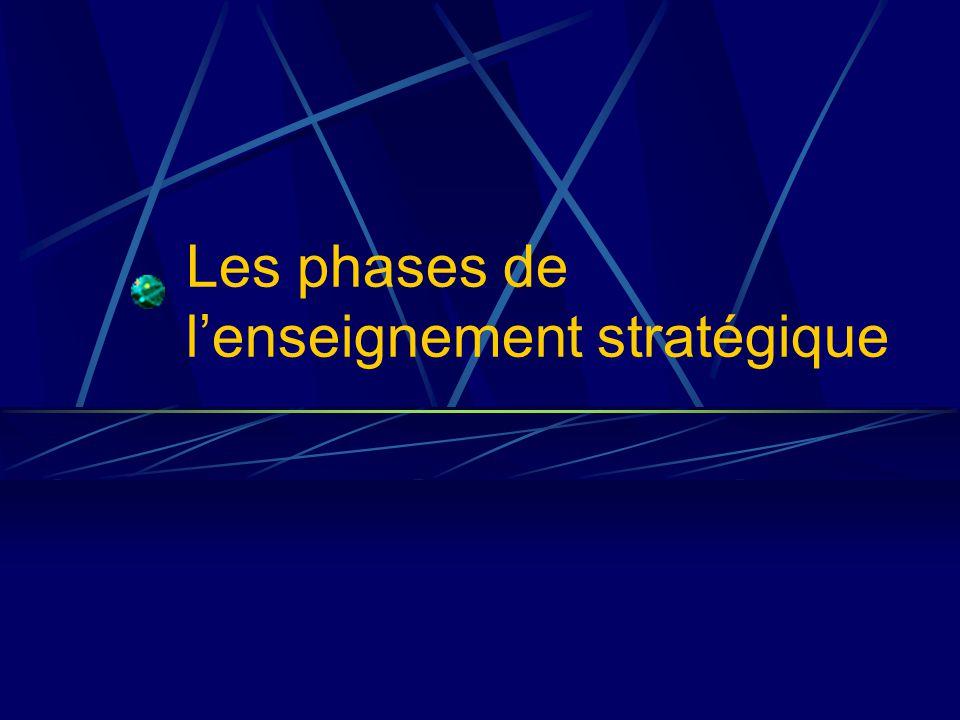 Les phases de lenseignement stratégique