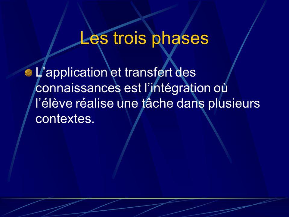 Les trois phases Lapplication et transfert des connaissances est lintégration où lélève réalise une tâche dans plusieurs contextes.