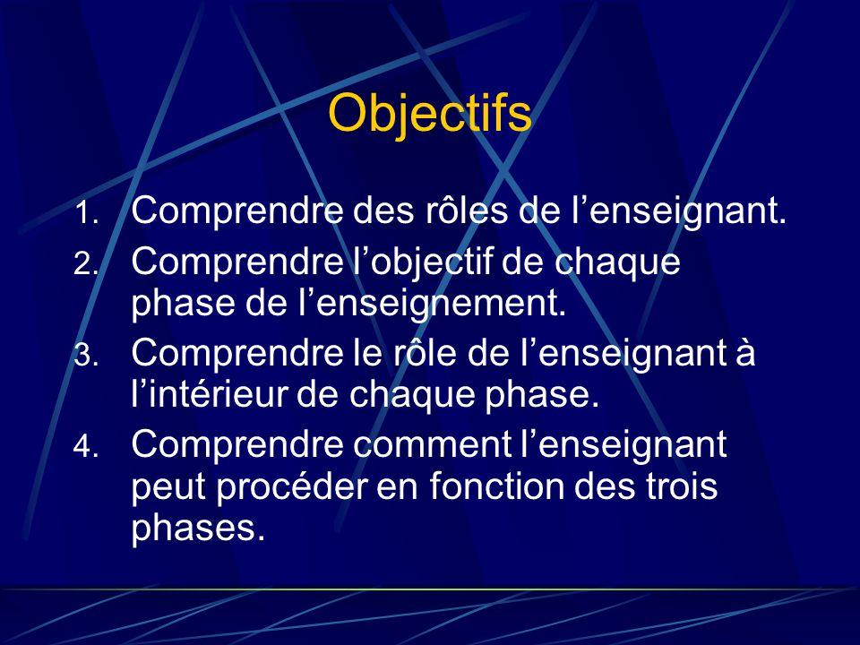 Objectifs 1.Comprendre des rôles de lenseignant. 2.