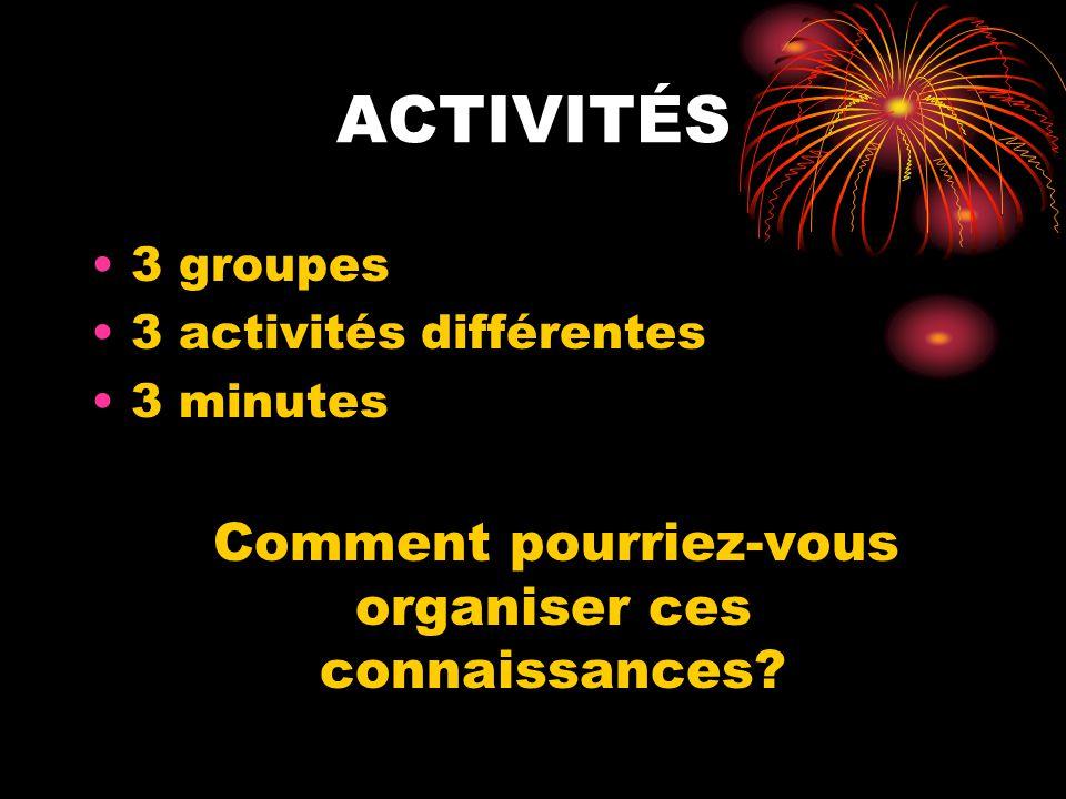 ACTIVITÉS 3 groupes 3 activités différentes 3 minutes Comment pourriez-vous organiser ces connaissances