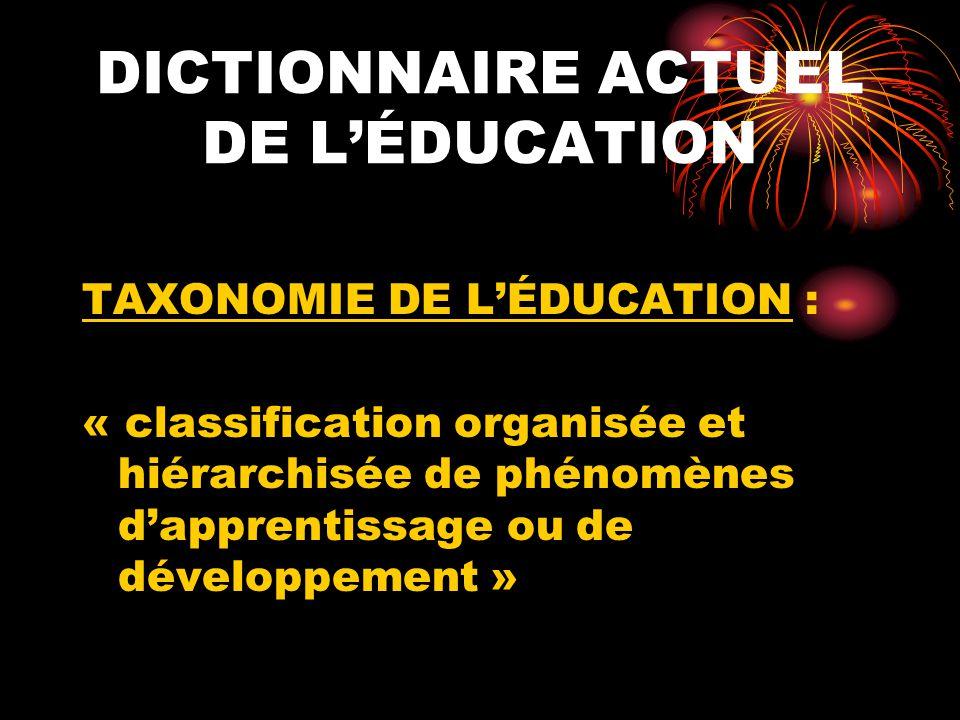 LE PETIT LAROUSSE ILLUSTRÉ 1999 ORGANISTION : « action dorganiser, de structurer, darranger » CONNAISSANCE : « ensemble de choses acquises par létude ; savoir »