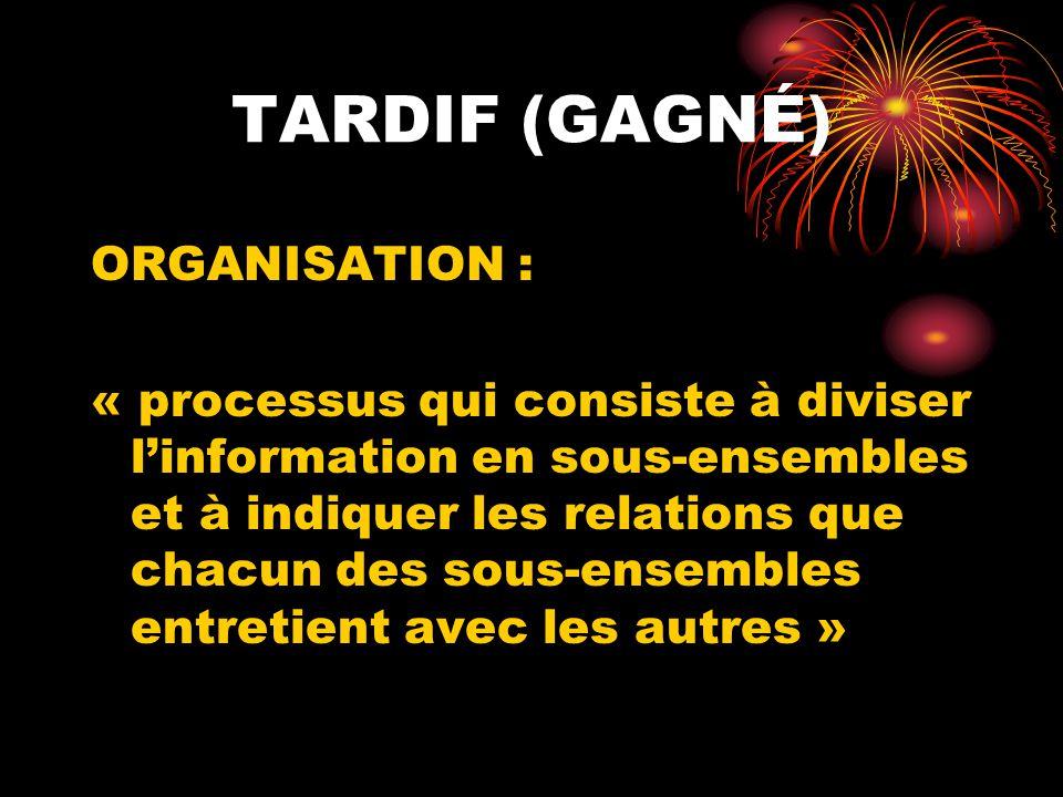TARDIF (GAGNÉ) ORGANISATION : « processus qui consiste à diviser linformation en sous-ensembles et à indiquer les relations que chacun des sous-ensembles entretient avec les autres »