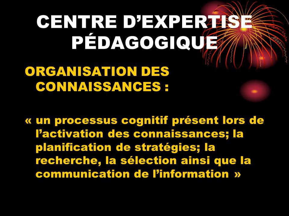 CENTRE DEXPERTISE PÉDAGOGIQUE ORGANISATION DES CONNAISSANCES : « un processus cognitif présent lors de lactivation des connaissances; la planification de stratégies; la recherche, la sélection ainsi que la communication de linformation »