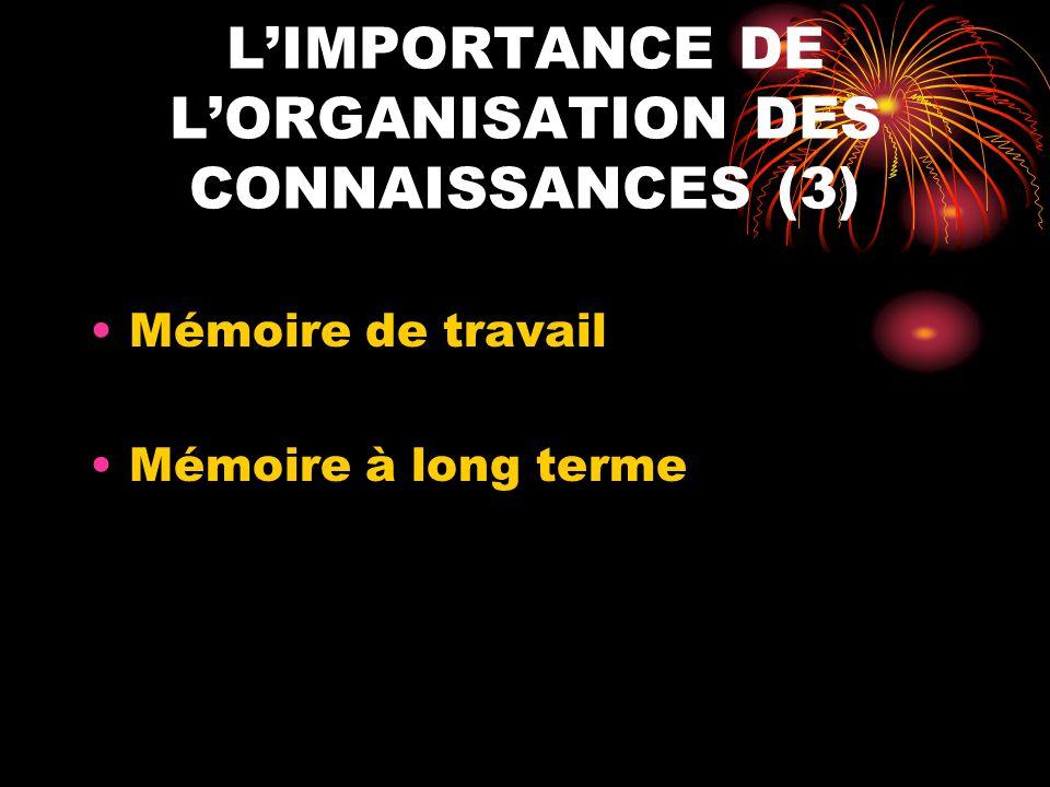 LIMPORTANCE DE LORGANISATION DES CONNAISSANCES (3) Mémoire de travail Mémoire à long terme