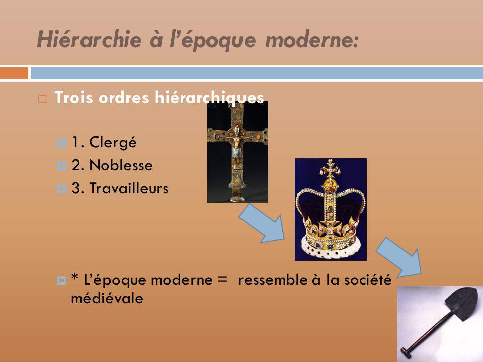 Hiérarchie à lépoque moderne: Trois ordres hiérarchiques 1.