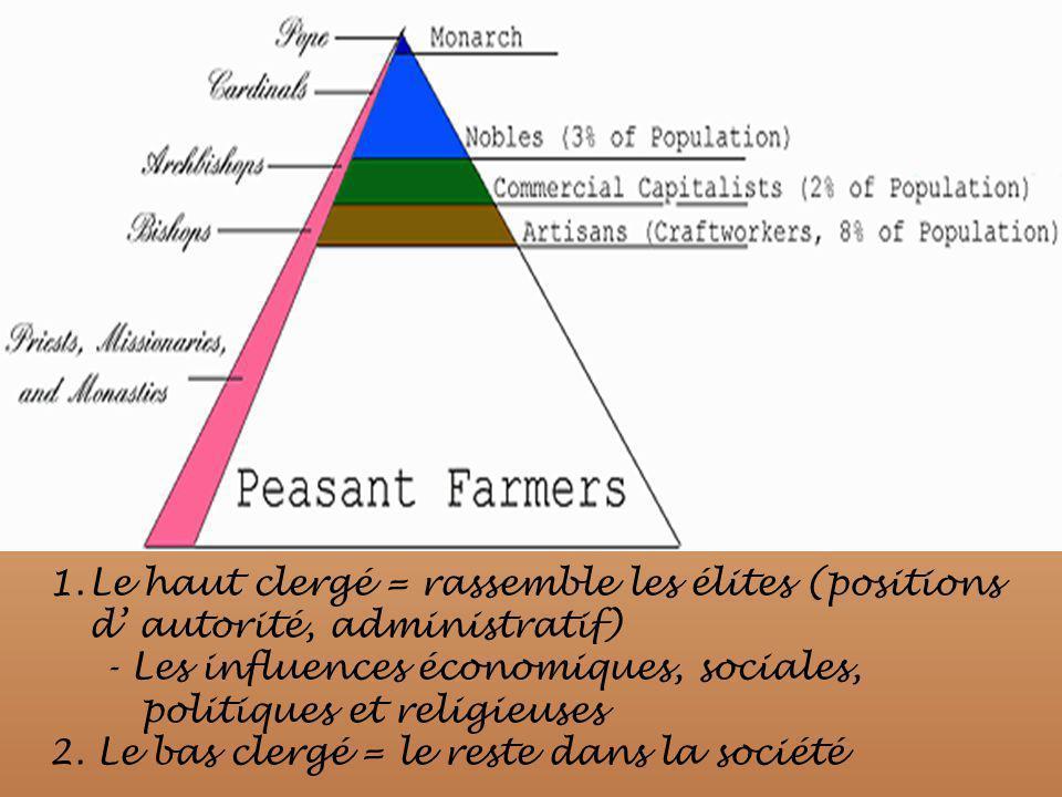 1.Le haut clergé = rassemble les élites (positions d autorité, administratif) - Les influences économiques, sociales, politiques et religieuses 2.