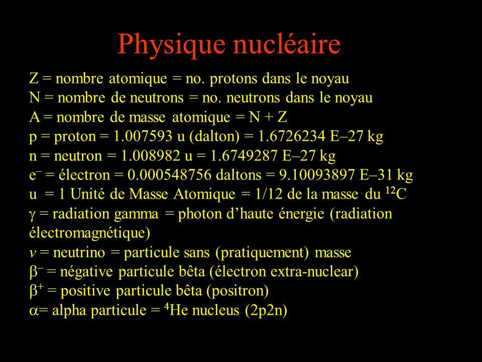 Physique nucléaire Z = nombre atomique = no. protons dans le noyau N = nombre de neutrons = no. neutrons dans le noyau A = nombre de masse atomique =