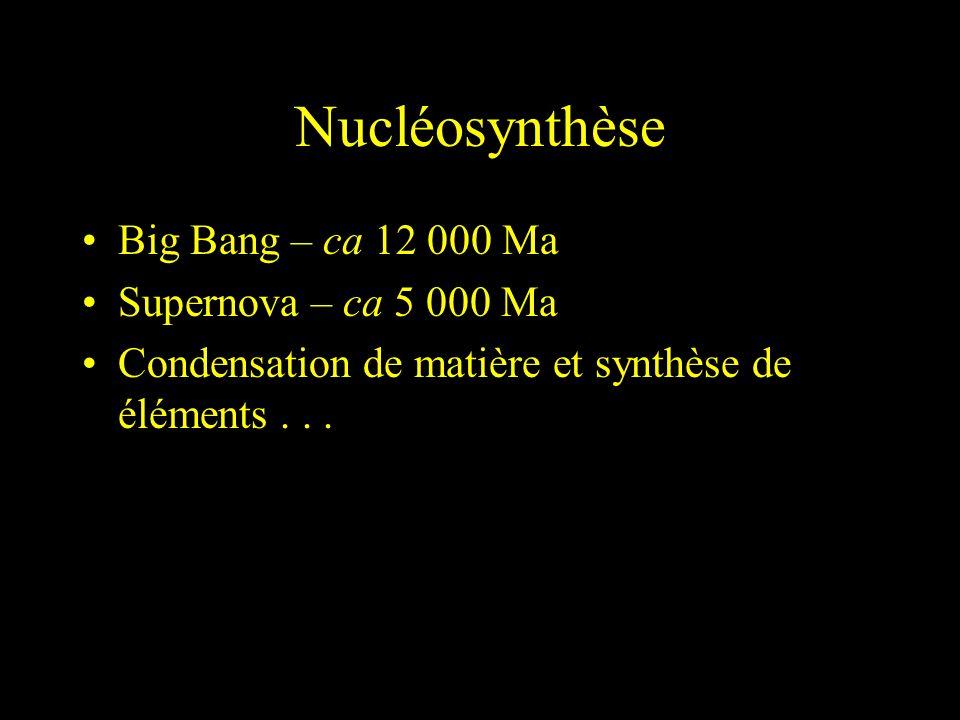 Dans des secondes après le Big Bang Condensation de matière en noyau: p ( 1 H), e – et n Et formation du carburant des étoiles de première génération...