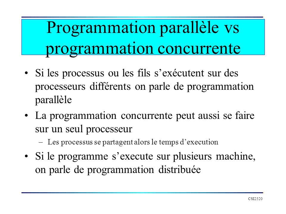 Langage de programmation concurrente Un langage de programmation concurrente doit permettre: –la création de processus et de fils dexécution –la synchronisation de leurs opérations: Synchronisation coopérative: lorsqu un processus attend la fin de lexécution d un autre avant de poursuivre son exécution.