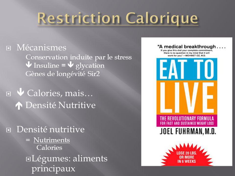 Mécanismes Conservation induite par le stress Insuline = glycation Gènes de longévité Sir2 Calories, mais… Densité Nutritive Densité nutritive = Nutri