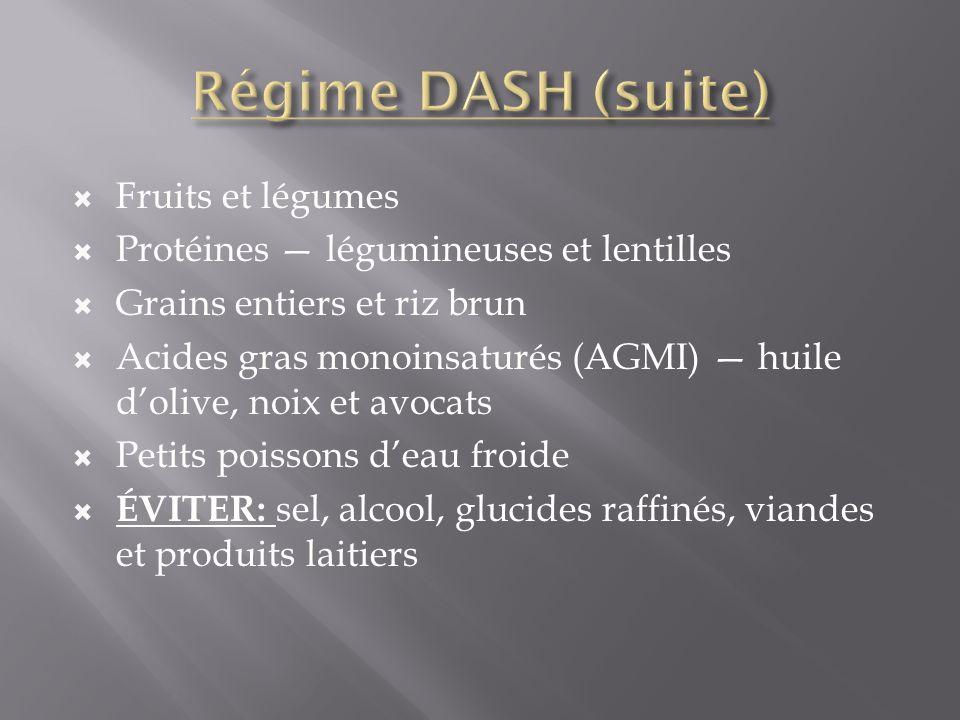 Fruits et légumes Protéines légumineuses et lentilles Grains entiers et riz brun Acides gras monoinsaturés (AGMI) huile dolive, noix et avocats Petits