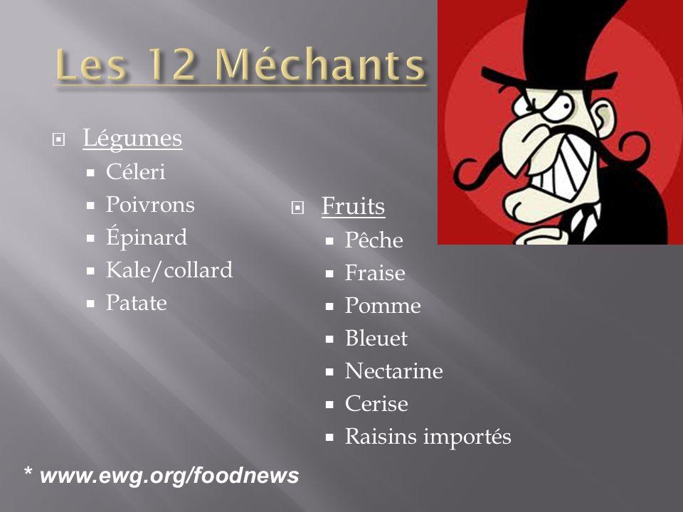 Légumes Céleri Poivrons Épinard Kale/collard Patate Fruits Pêche Fraise Pomme Bleuet Nectarine Cerise Raisins importés * www.ewg.org/foodnews