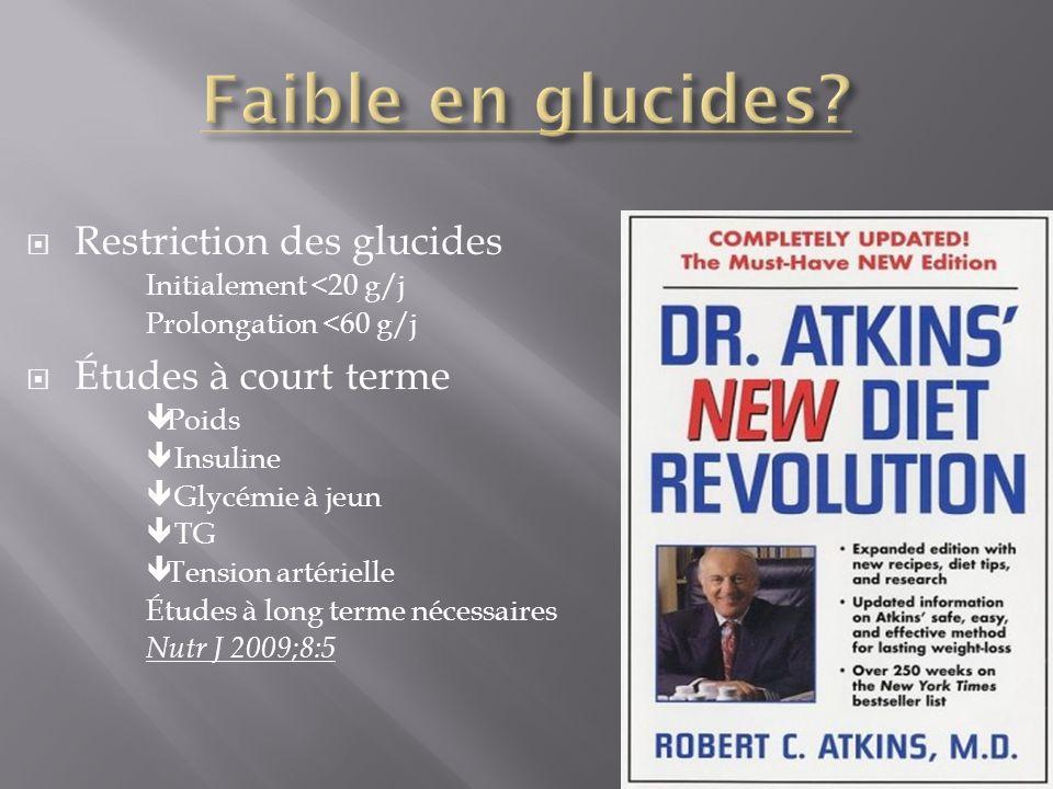 Restriction des glucides Initialement <20 g/j Prolongation <60 g/j Études à court terme Poids Insuline Glycémie à jeun TG Tension artérielle Études à