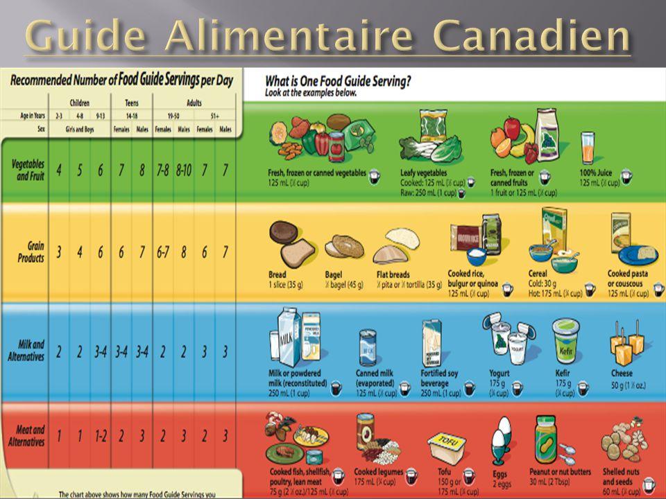 Mécanismes Conservation induite par le stress Insuline = glycation Gènes de longévité Sir2 Calories, mais… Densité Nutritive Densité nutritive = Nutriments Calories Légumes: aliments principaux