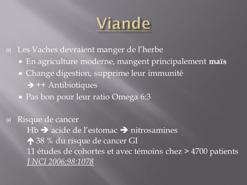 Les Vaches devraient manger de lherbe En agriculture moderne, mangent principalement maïs Change digestion, supprime leur immunité ++ Antibiotiques Pa