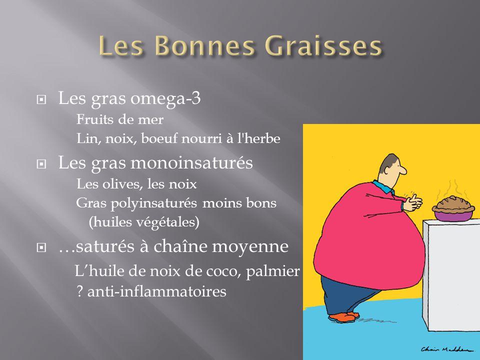 Les gras omega-3 Fruits de mer Lin, noix, boeuf nourri à l'herbe Les gras monoinsaturés Les olives, les noix Gras polyinsaturés moins bons (huiles vég
