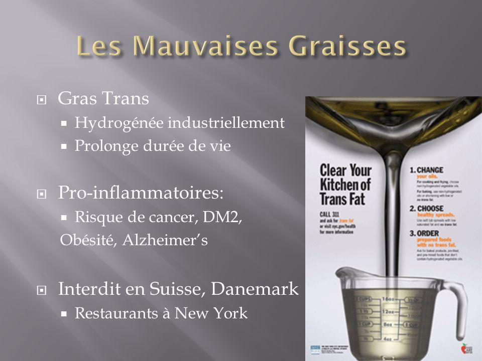 Gras Trans Hydrogénée industriellement Prolonge durée de vie Pro-inflammatoires: Risque de cancer, DM2, Obésité, Alzheimers Interdit en Suisse, Danema