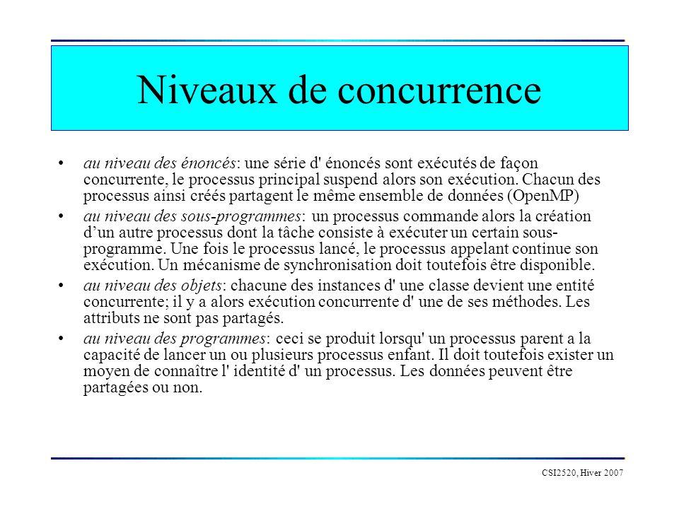 CSI2520, Hiver 2007 Niveaux de concurrence au niveau des énoncés: une série d' énoncés sont exécutés de façon concurrente, le processus principal susp