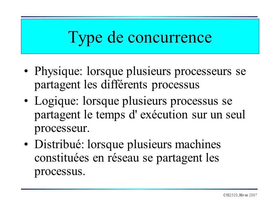 CSI2520, Hiver 2007 Type de concurrence Physique: lorsque plusieurs processeurs se partagent les différents processus Logique: lorsque plusieurs processus se partagent le temps d exécution sur un seul processeur.