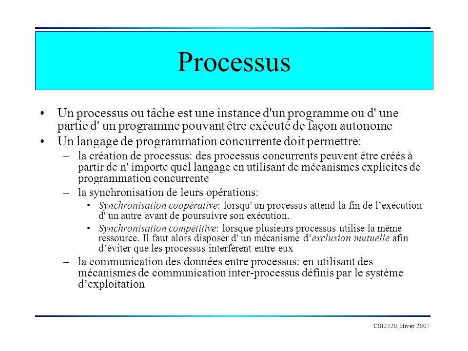 CSI2520, Hiver 2007 Processus Un processus ou tâche est une instance d'un programme ou d' une partie d' un programme pouvant être exécuté de façon aut