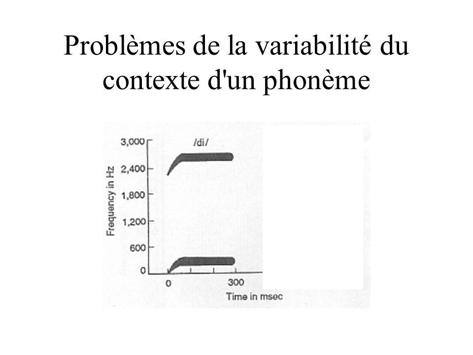 Problèmes de la variabilité du contexte d'un phonème