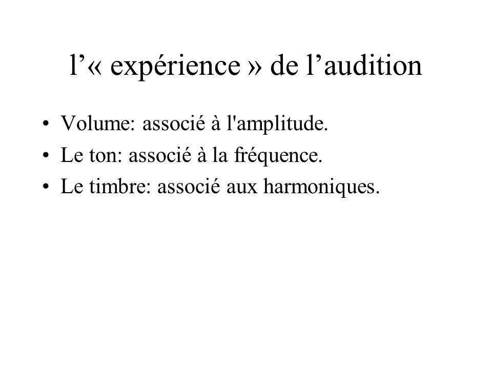 l« expérience » de laudition Volume: associé à l'amplitude. Le ton: associé à la fréquence. Le timbre: associé aux harmoniques.
