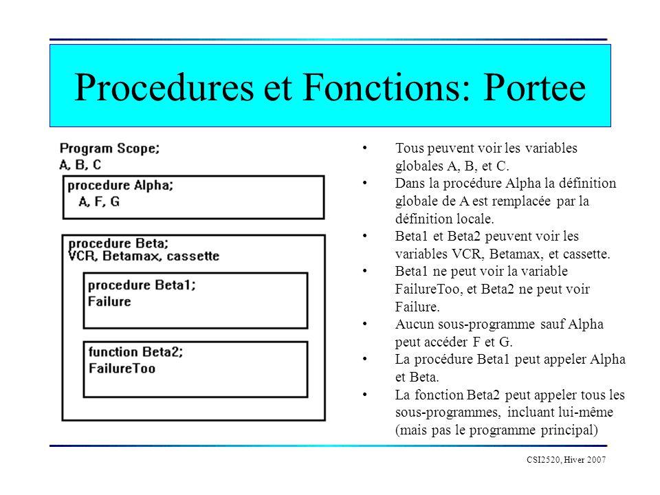 CSI2520, Hiver 2007 Procedures et Fonctions: Portee Tous peuvent voir les variables globales A, B, et C.