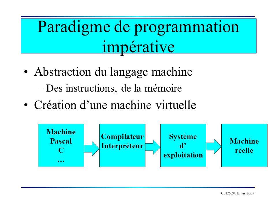 Paradigme de programmation impérative Abstraction du langage machine –Des instructions, de la mémoire Création dune machine virtuelle CSI2520, Hiver 2007 Machine Pascal C … Compilateur Interpréteur Système d exploitation Machine réelle