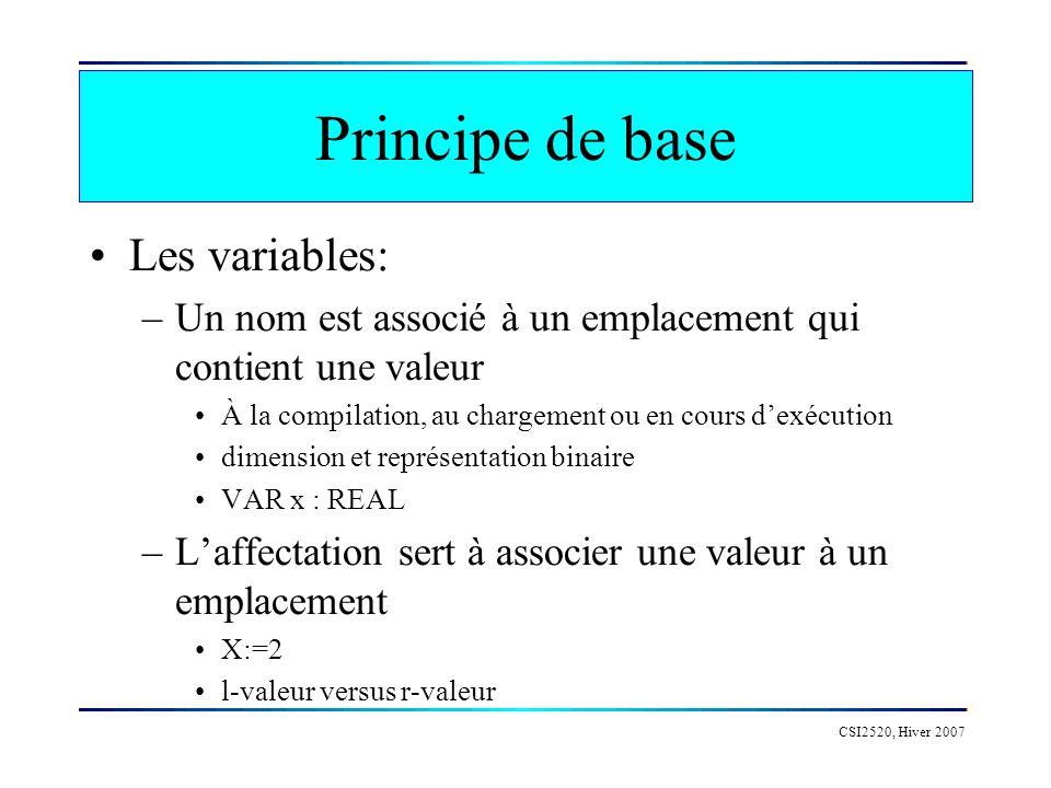 Principe de base Les variables: –Un nom est associé à un emplacement qui contient une valeur À la compilation, au chargement ou en cours dexécution dimension et représentation binaire VAR x : REAL –Laffectation sert à associer une valeur à un emplacement X:=2 l-valeur versus r-valeur CSI2520, Hiver 2007