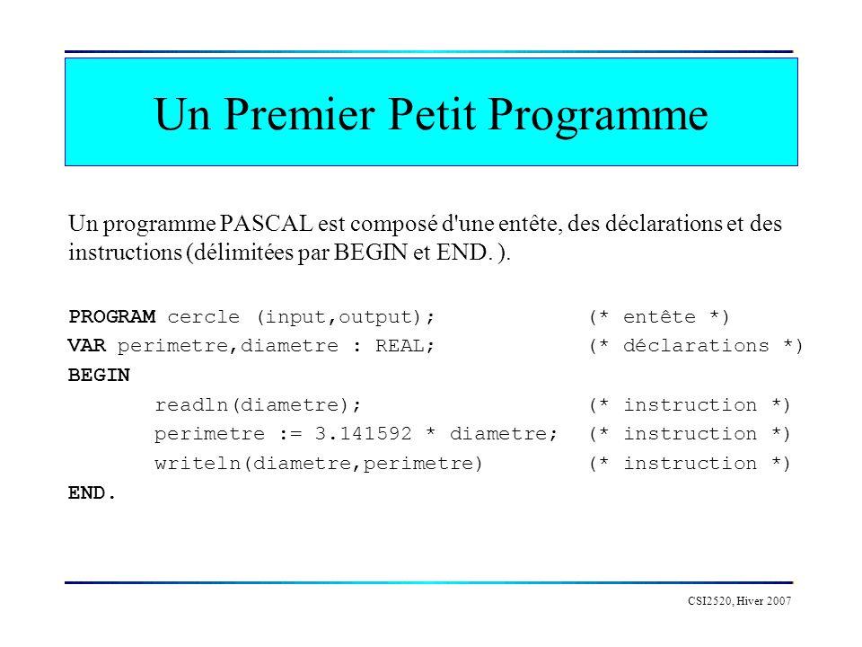 Un programme PASCAL est composé d une entête, des déclarations et des instructions (délimitées par BEGIN et END.