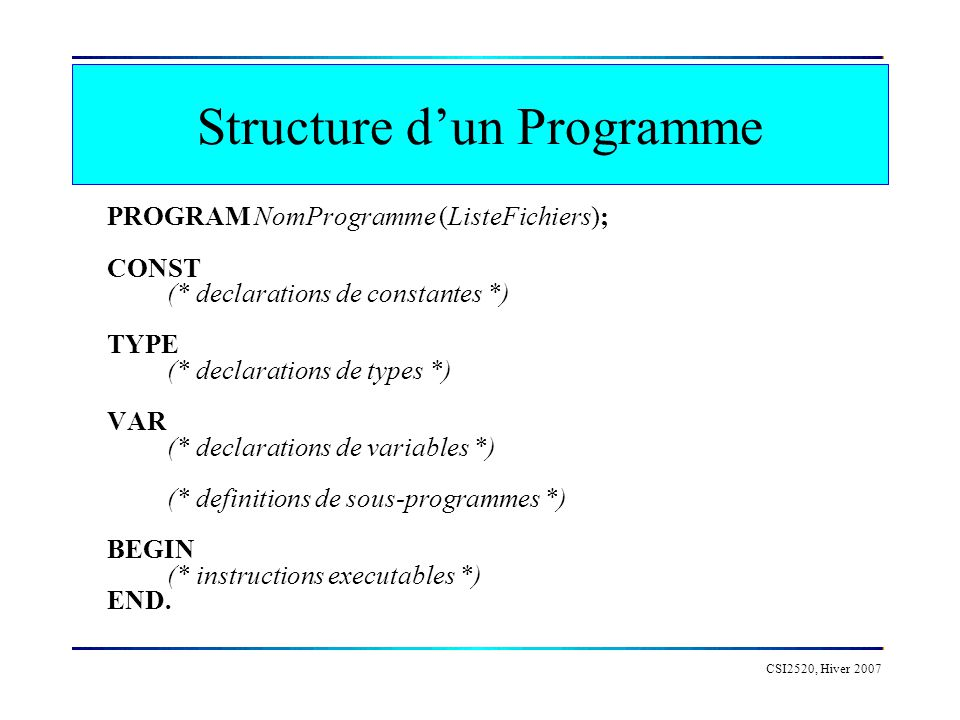 CSI2520, Hiver 2007 PROGRAM NomProgramme (ListeFichiers); CONST (* declarations de constantes *) TYPE (* declarations de types *) VAR (* declarations de variables *) (* definitions de sous-programmes *) BEGIN (* instructions executables *) END.