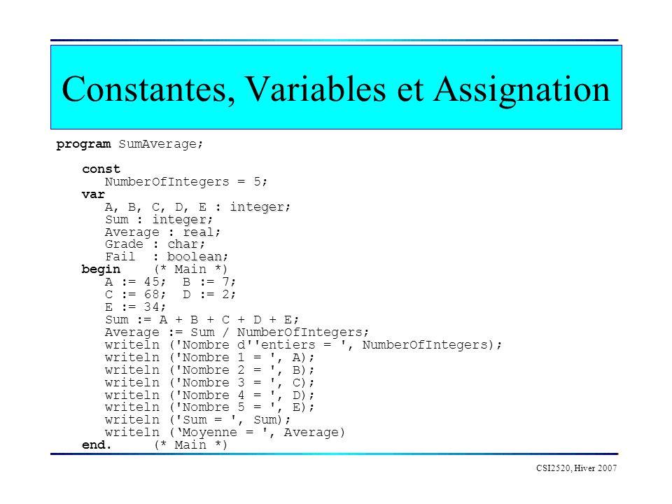 CSI2520, Hiver 2007 integer integer real char boolean program SumAverage; const NumberOfIntegers = 5; var A, B, C, D, E : integer; Sum : integer; Average : real; Grade : char; Fail : boolean; begin (* Main *) A := 45; B := 7; C := 68; D := 2; E := 34; Sum := A + B + C + D + E; Average := Sum / NumberOfIntegers; writeln ( Nombre d entiers = , NumberOfIntegers); writeln ( Nombre 1 = , A); writeln ( Nombre 2 = , B); writeln ( Nombre 3 = , C); writeln ( Nombre 4 = , D); writeln ( Nombre 5 = , E); writeln ( Sum = , Sum); writeln (Moyenne = , Average) end.