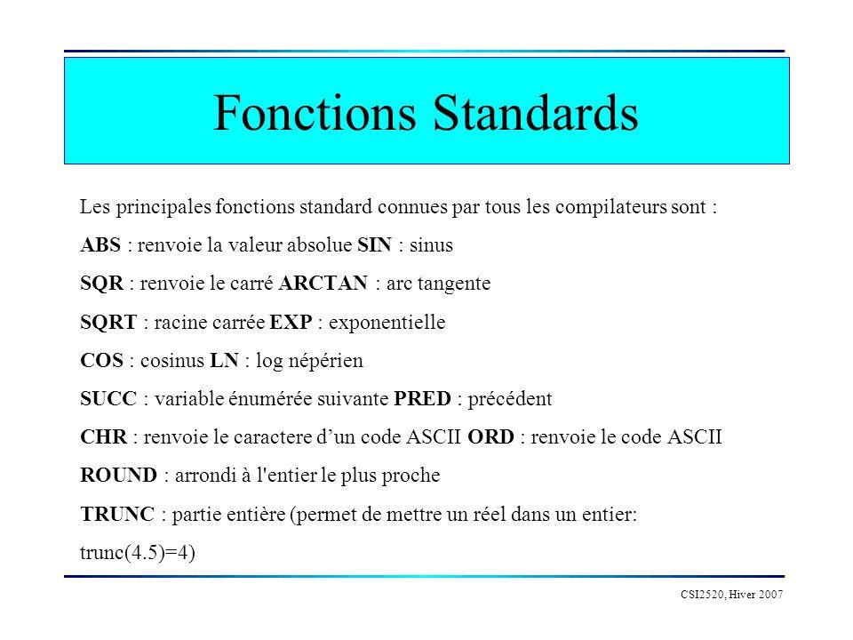 CSI2520, Hiver 2007 Les principales fonctions standard connues par tous les compilateurs sont : ABS : renvoie la valeur absolue SIN : sinus SQR : renvoie le carré ARCTAN : arc tangente SQRT : racine carrée EXP : exponentielle COS : cosinus LN : log népérien SUCC : variable énumérée suivante PRED : précédent CHR : renvoie le caractere dun code ASCII ORD : renvoie le code ASCII ROUND : arrondi à l entier le plus proche TRUNC : partie entière (permet de mettre un réel dans un entier: trunc(4.5)=4) Fonctions Standards