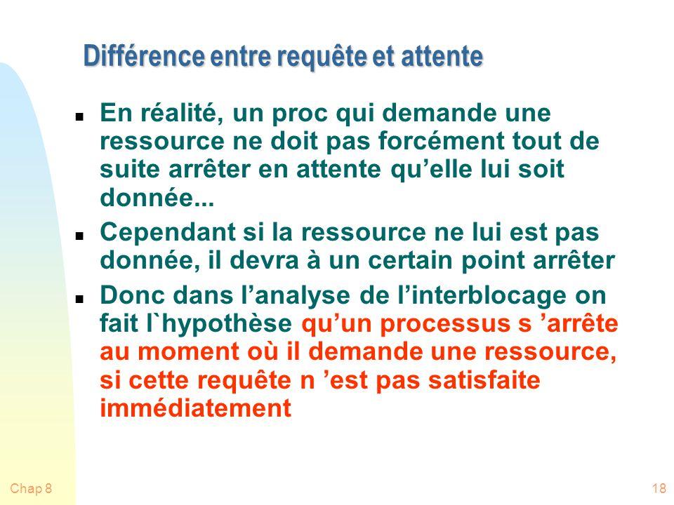 Chap 818 Différence entre requête et attente n En réalité, un proc qui demande une ressource ne doit pas forcément tout de suite arrêter en attente quelle lui soit donnée...