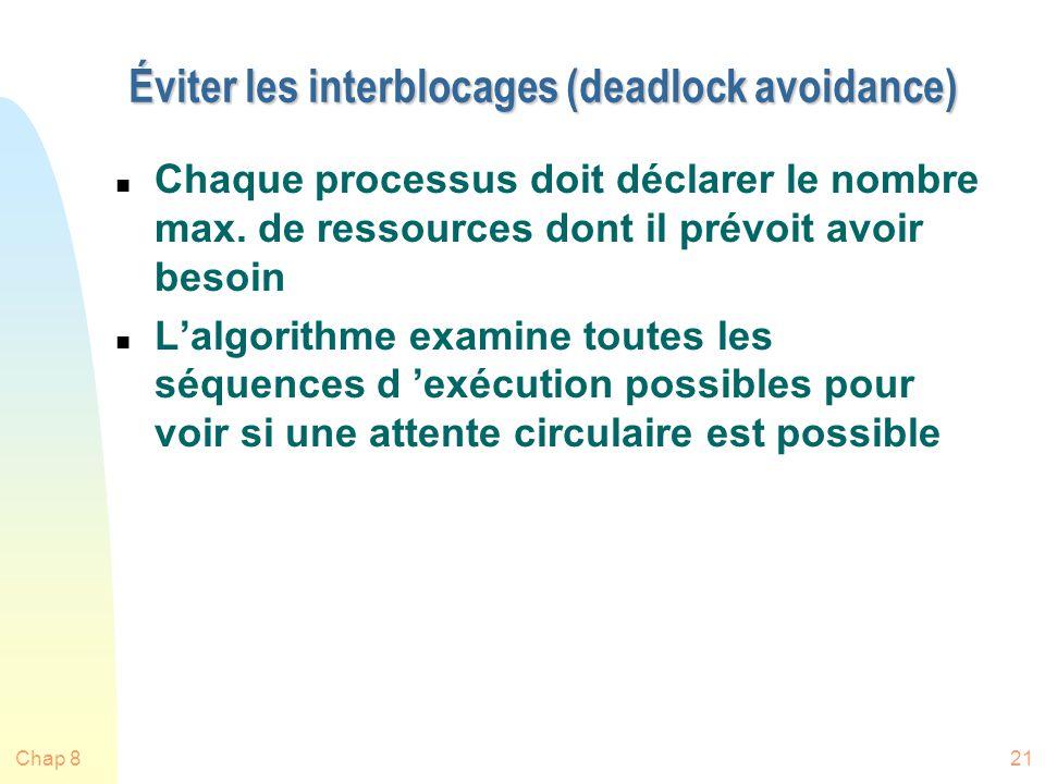 Chap 821 Éviter les interblocages (deadlock avoidance) n Chaque processus doit déclarer le nombre max.