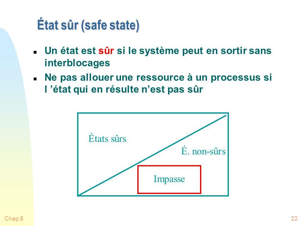 Chap 822 État sûr (safe state) n Un état est sûr si le système peut en sortir sans interblocages n Ne pas allouer une ressource à un processus si l état qui en résulte nest pas sûr États sûrs É.
