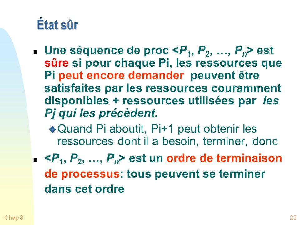 Chap 823 État sûr n Une séquence de proc est sûre si pour chaque Pi, les ressources que Pi peut encore demander peuvent être satisfaites par les ressources couramment disponibles + ressources utilisées par les Pj qui les précèdent.