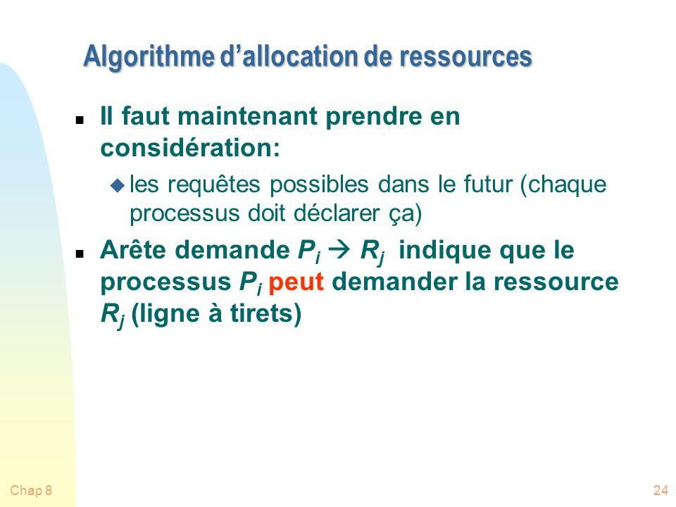 Chap 824 Algorithme dallocation de ressources n Il faut maintenant prendre en considération: u les requêtes possibles dans le futur (chaque processus doit déclarer ça) n Arête demande P i R j indique que le processus P i peut demander la ressource R j (ligne à tirets)