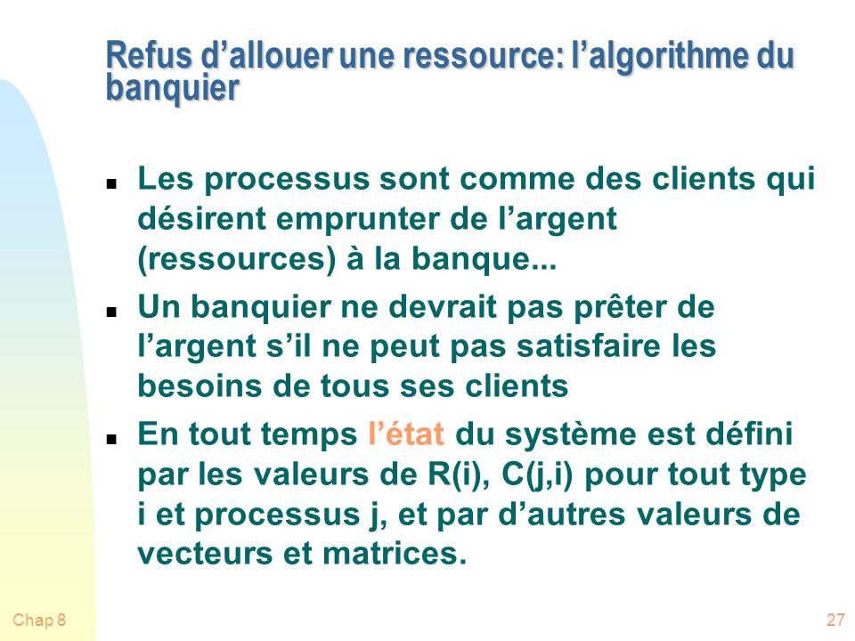 Chap 827 Refus dallouer une ressource: lalgorithme du banquier n Les processus sont comme des clients qui désirent emprunter de largent (ressources) à la banque...