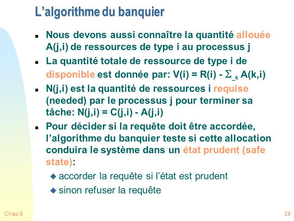 Chap 828 Lalgorithme du banquier n Nous devons aussi connaître la quantité allouée A(j,i) de ressources de type i au processus j La quantité totale de ressource de type i de disponible est donnée par: V(i) = R(i) - _k A(k,i) n N(j,i) est la quantité de ressources i requise (needed) par le processus j pour terminer sa tâche: N(j,i) = C(j,i) - A(j,i) n Pour décider si la requête doit être accordée, lalgorithme du banquier teste si cette allocation conduira le système dans un état prudent (safe state): u accorder la requête si létat est prudent u sinon refuser la requête